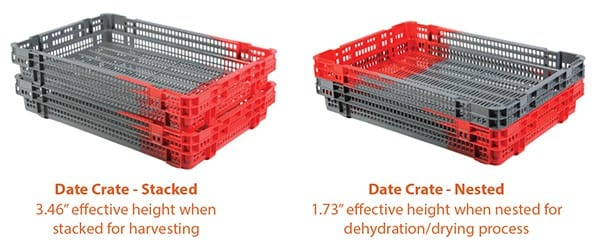 TranPak's Date Crate can Easily Stack and Nest